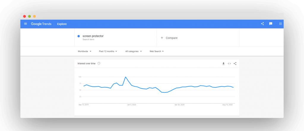 Figure 10 Google Trends for Screen Protector