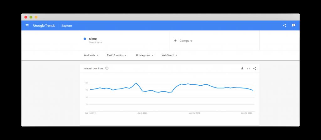 Figure 16 Google Trends for Slime