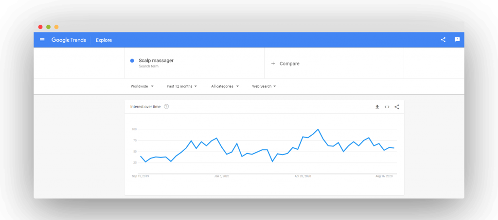 Figure 20 Google Trends for Scalp Massager