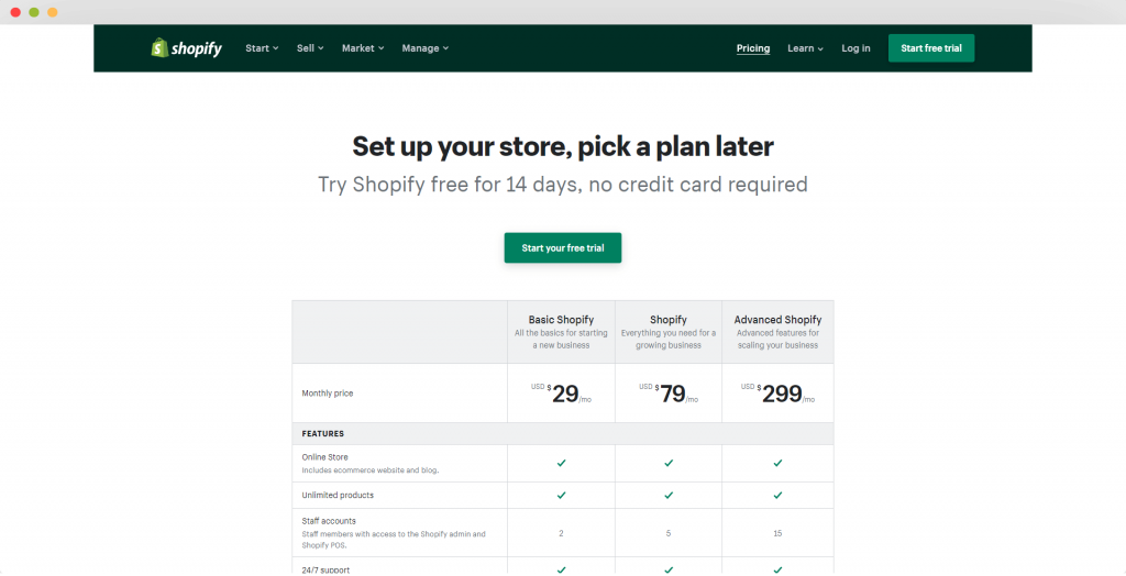 Figure 5 Shopify Pricing