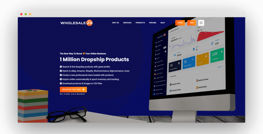 Figure 9 Best Dropshipping Suppliers Wholesale2B