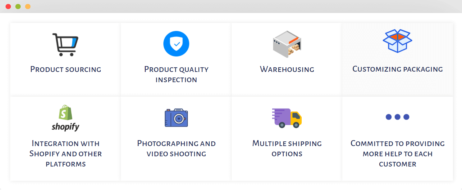 Figure 1 what's a dropshipping agent