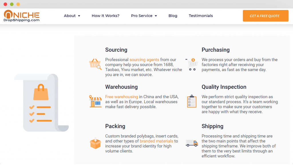 Figure 3 NicheDropshipping