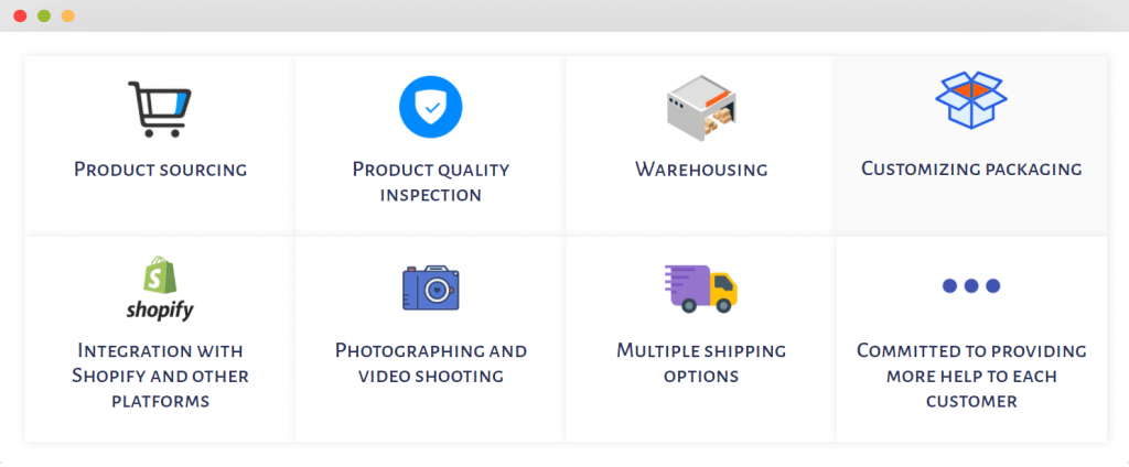 Figure 6 Services that a dropshipping agent can offer