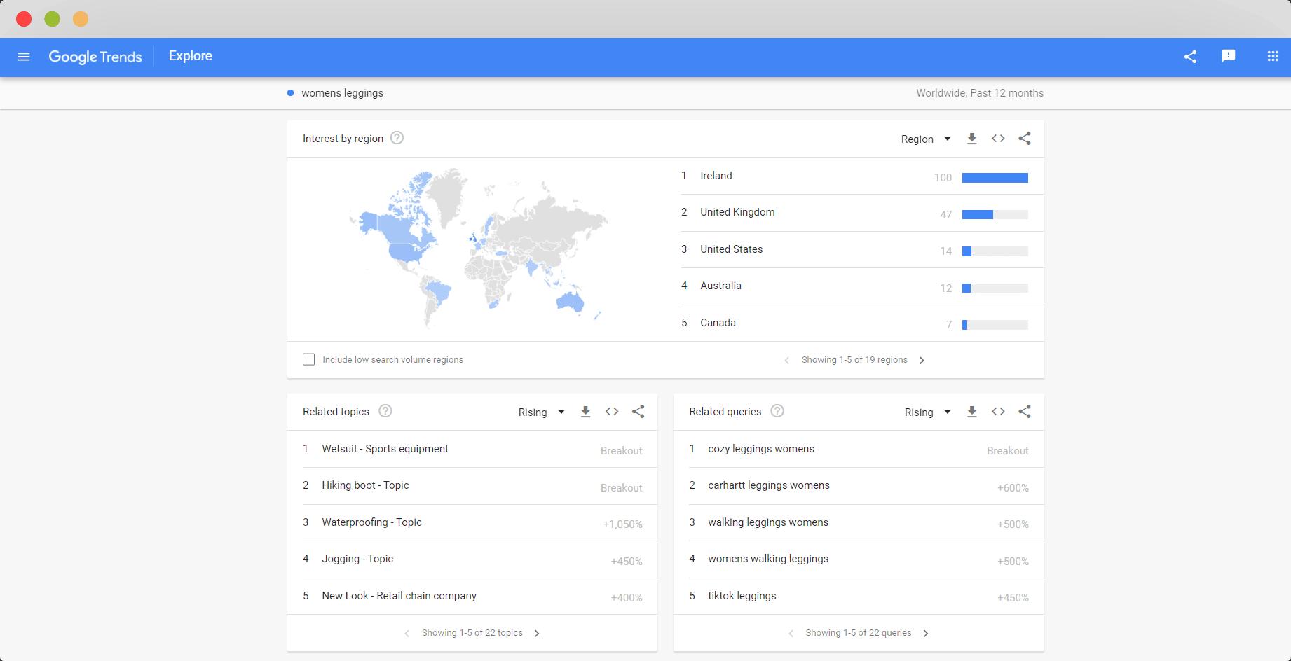 Google Trends Keyword Analysis Search